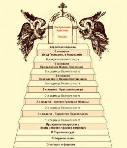 Лестница Великого поста-page-001